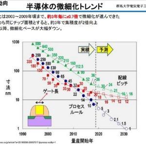 次世代半導体製造技術は7ナノ(10憶分の一メートル)の世界!