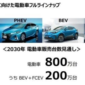 トヨタの脱炭素で1.5兆円の投資!