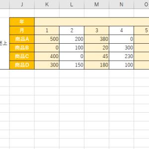 Excelでラクをしたい ~表の行/列入替編~