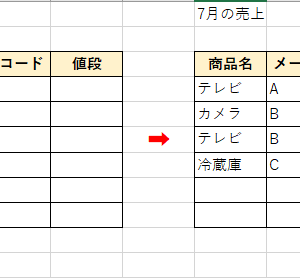 Excelでラクをしたい ~データ入力編~