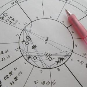 西洋占星術のハウスとは?(初心者向けの説明)