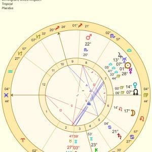 今日はフラワーエッセンス療法創始者バッチ博士の誕生日・2つの占星術チャートを検証した