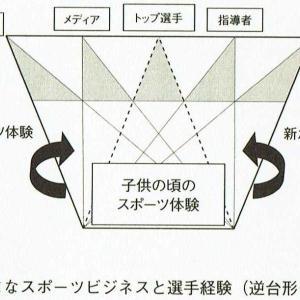 コア層とライト層の棲み分け(その1)