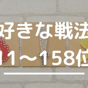 【将棋ソフトの影響は!?】127名が選んだ将棋戦法人気ランキング2019 11位~158位