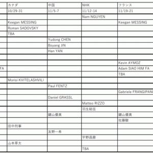 グランプリシリーズ2021/22男子アサイン表