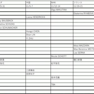グランプリシリーズ2021/22女子アサイン表