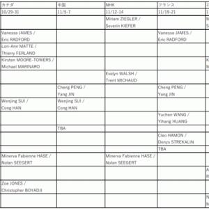 グランプリシリーズ2021/22ペア・アサイン表
