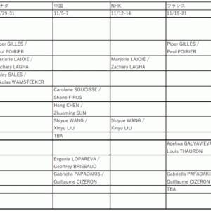 グランプリシリーズ2021/22アイスダンス・アサイン表