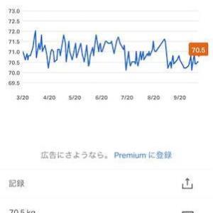 【減量記録29週目】台風19号が関東・東海に接近中!みなさまご安全に!