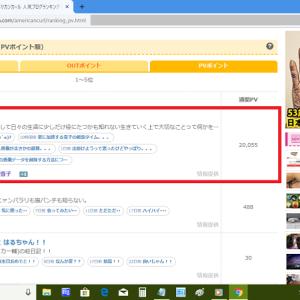 祝!!ブログ村アメリカンカールPV第1位。。。