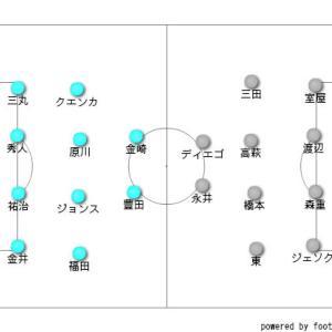 サガン鳥栖対FC東京