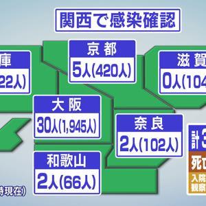 新型コロナ、新たに東京都は224人、大阪府は30人(ジェットコースターの日)
