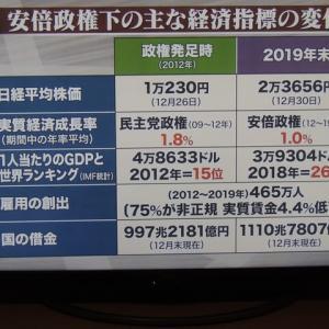 日本的うやむや方式で菅政権スタートしたがーー安倍政権の検証は欠かせない