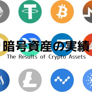 暗号資産の実績をご紹介(2020年10月24日)