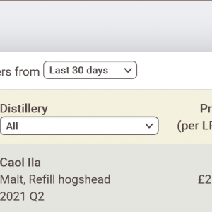 ウイスキー投資で大失敗してしまいました。