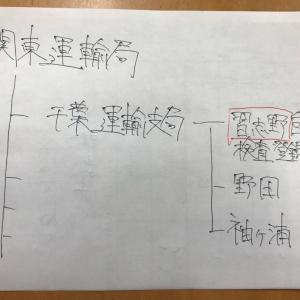 千葉運輸支局【習志野自動車検査登録事務所編】