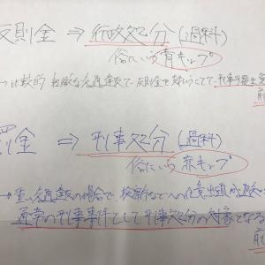 反則金と罰金【簡単に違いを理解】