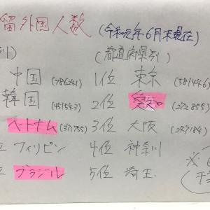 日本にいる外国人【統計】