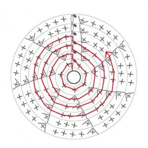 円編みの編み図の見方:編み図の読み方がわからない初心者さん必見!