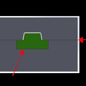 PL(パーティングライン)をモールドベース全面にするのはNG