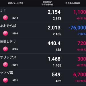 アメリカも日本も株価急落