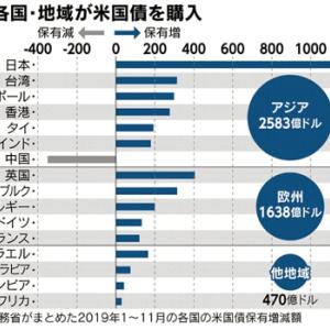 ■アメリカ国家予算と日本国家予算/どちらが財政的余裕があるのか