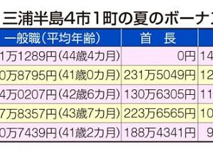 ■三浦半島 夏のボーナス出そろう