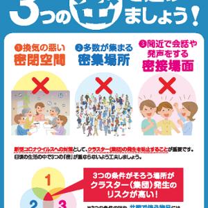 ■2020ユーキャン新語・流行語大賞に 「3密」