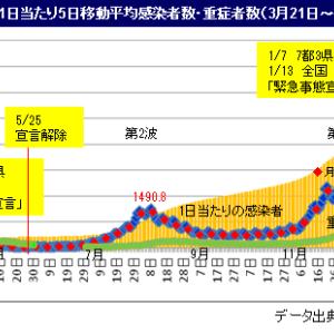 ■新型コロナ アーカイブス 日本初の感染から1年