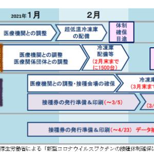 ■新型コロナワクチン接種、早くて4月以降/25日、葉山町