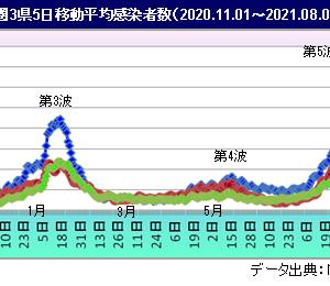 ■葉山町、海の家営業・公営駐車場もオープン/神奈川県「緊急事態宣言」の2日