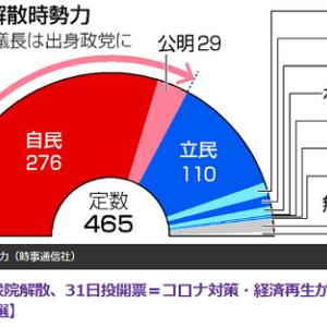 ■14日衆院解散 事実上選挙モードに/衆院選は19日告示31日投開票