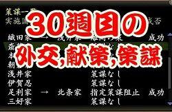30週目の外交,献策,策謀 今週は織田家がカオス!? R1/11/20 水