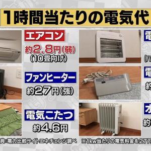 電気代が安い暖房器具、これマジ?