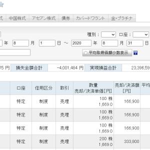 株でそこそこ(2000万円くらい)儲かってるけど質問ある?