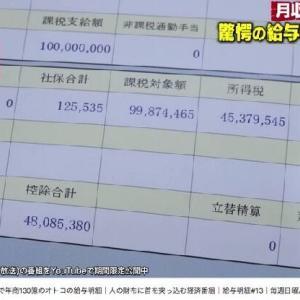 月収1億円の給与明細