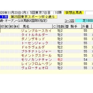 【指数で当てる】東京スポーツ杯2歳S ZI指数馬 過去3年を分析した推