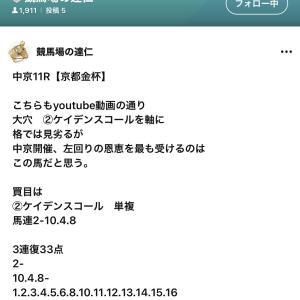 京都金杯◎ケイデンスコール【指数で当てる】フェアリーS2021 ZI指数馬 過去3年を分析