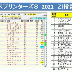 【ZI値・指数で当てる】スプリンターズS 2021 ZI指数馬 過去3年を分析した軸馬