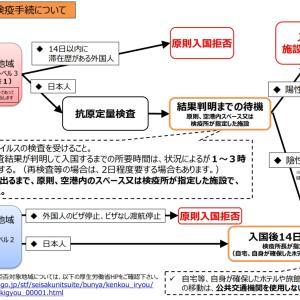 日本から入国制限解除した国が増えてきたけど・・・厳しいっ!