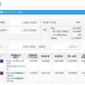IDECO 令和元年9月12日 上昇がとまらない