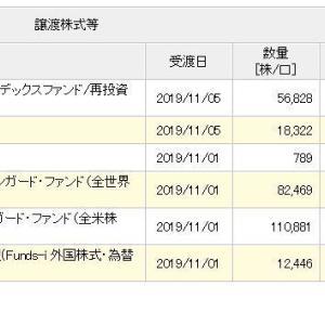 積立NISA 令和元年10月30日 資産状況(解約)