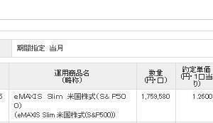 IDECO スイッチング結果 令和2年2月21日 資産状況