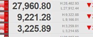 IDECO 世界市場 暴落 令和2年2月25日 資産状況