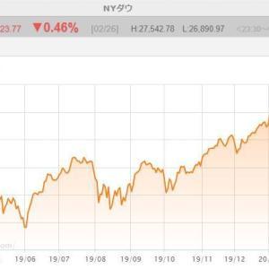 IDECO コロナウィルスによる世界市場大暴落 令和2年2月27日