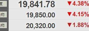IDECO 株価、再び大暴落か? 令和2年3月9日