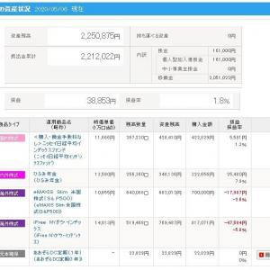 IDECO&株式  令和2年5月7日 資産状況