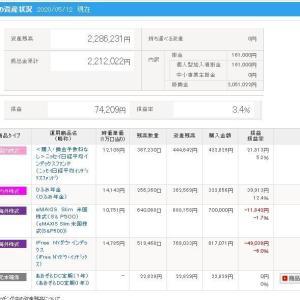 IDECO 株 資産状況  令和2年5月13日