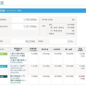 IDECO 令和元年5月8日 資産状況