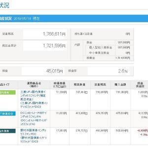 IDECO 令和元年 5月15日 資産状況